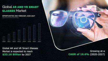 Marché mondial des lunettes connectées : analyse et prévisions 2020-2027